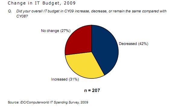 budget2009.jpg