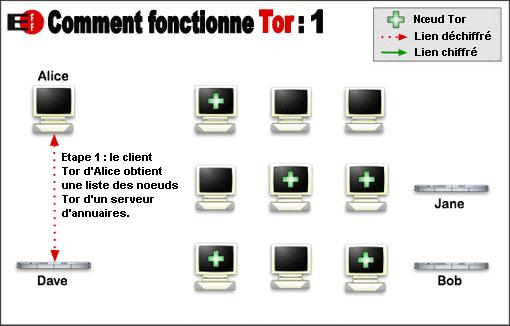 tor_explic_1.png