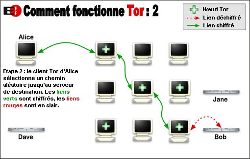 tor_explic_2.png